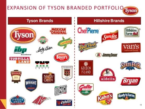 tyson-foods-presentation-05-29-14-11-638