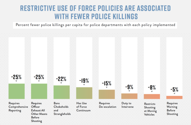 policydifferential.png