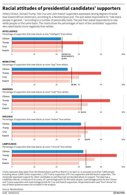 USA-ELECTION-RACE.jpg